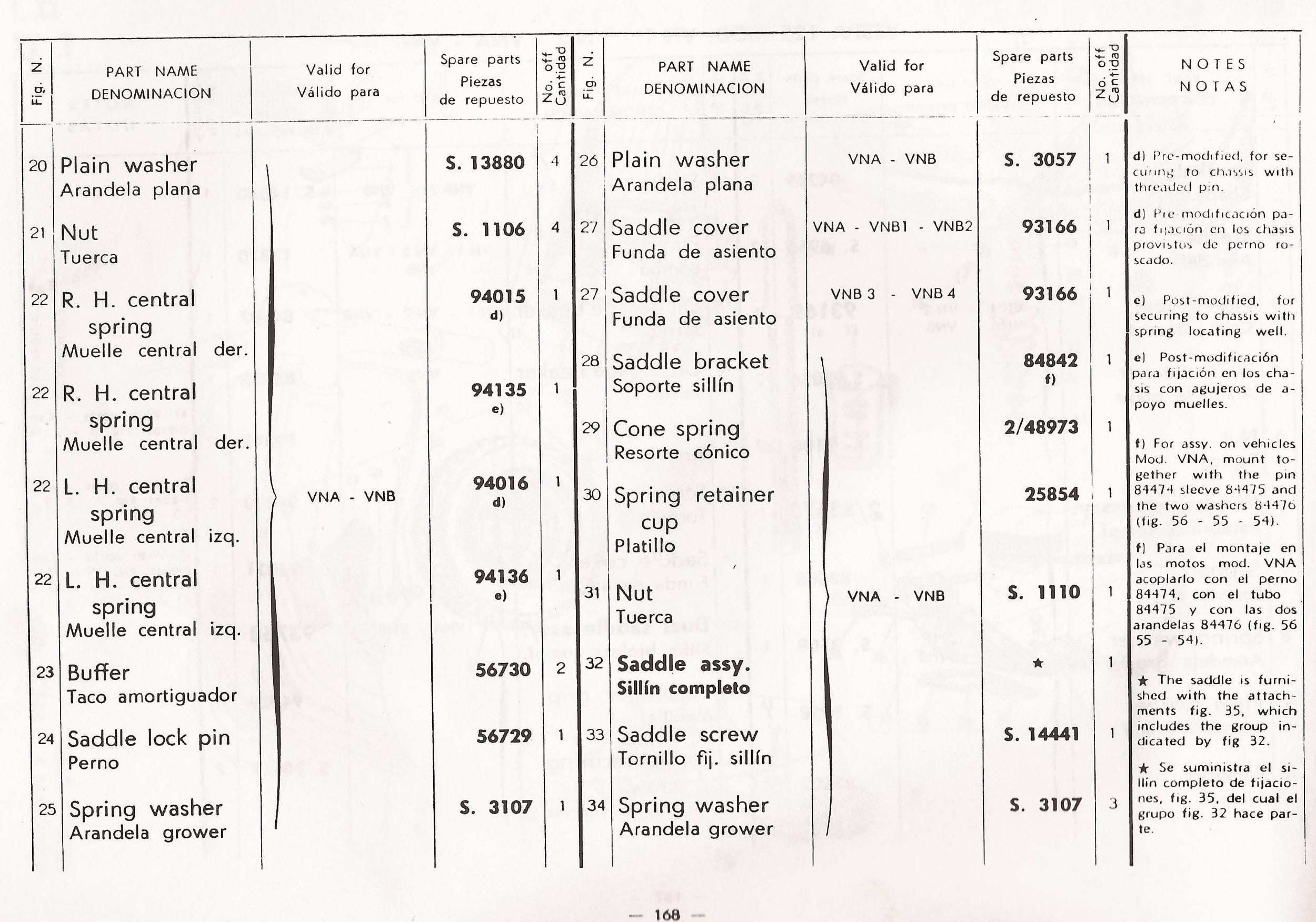 07-16-2013 vespa 125 catalog manuel 178.jpg