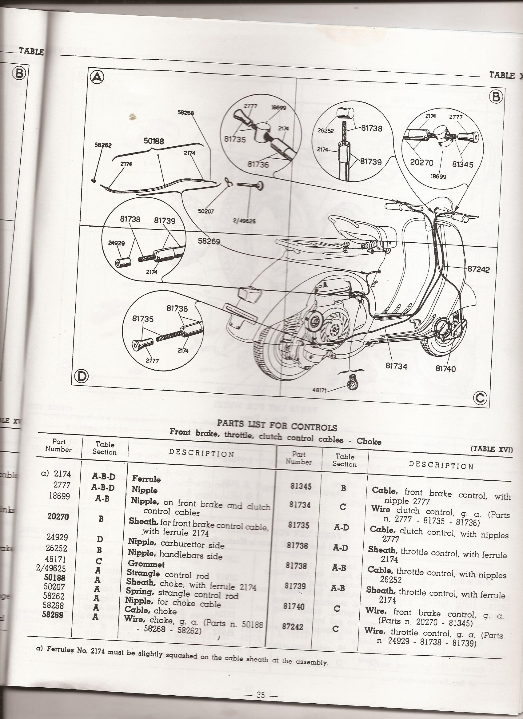 01-29-2016 Allstate manual 788 (35).png