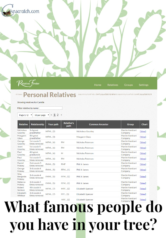 Find your famous relatives with this great family history tool and how to!