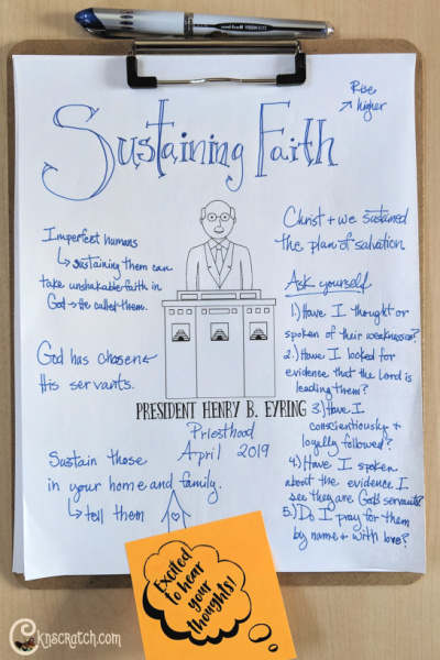 "Love this list of questions to help discuss and ponder ""The Power of Sustaining Faith"" by President Henry B. Eyring (Priesthood Session April 2019) #teachlikeachicken #GeneralConference #LDS"