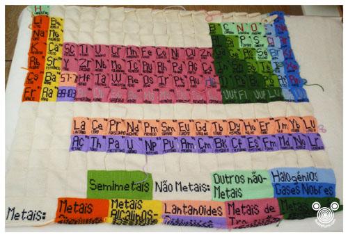 Periodic Table Blanket