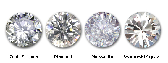 Can you tell the difference between real diamonds and imitation diamonds? Read on to find out more!