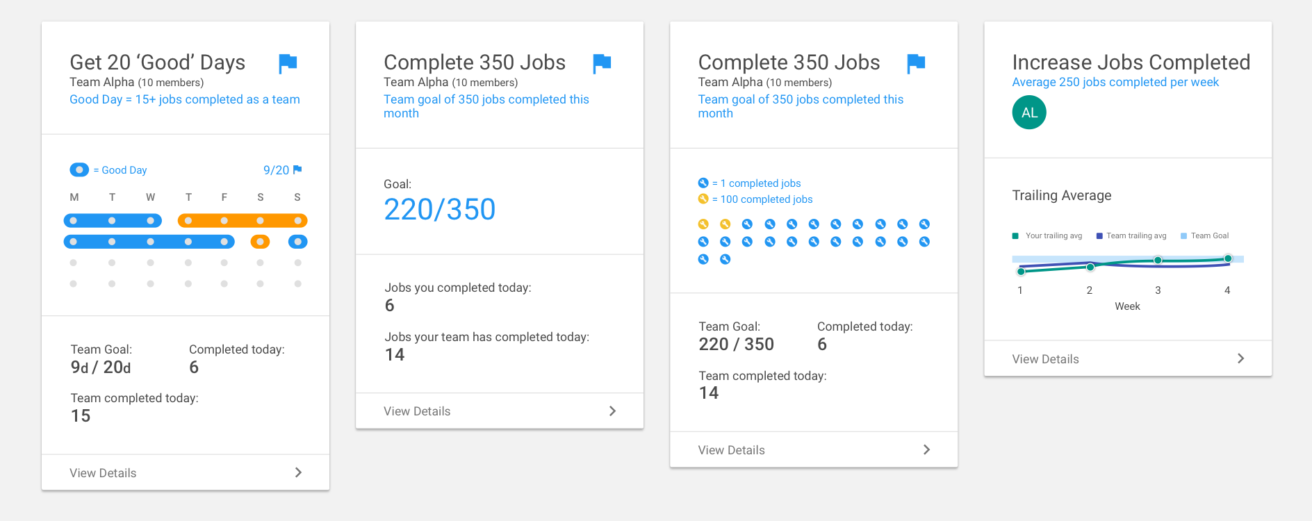 This is an example of different visual treatments and ideas of adding a 'Team Goals' layer to jobs completed.