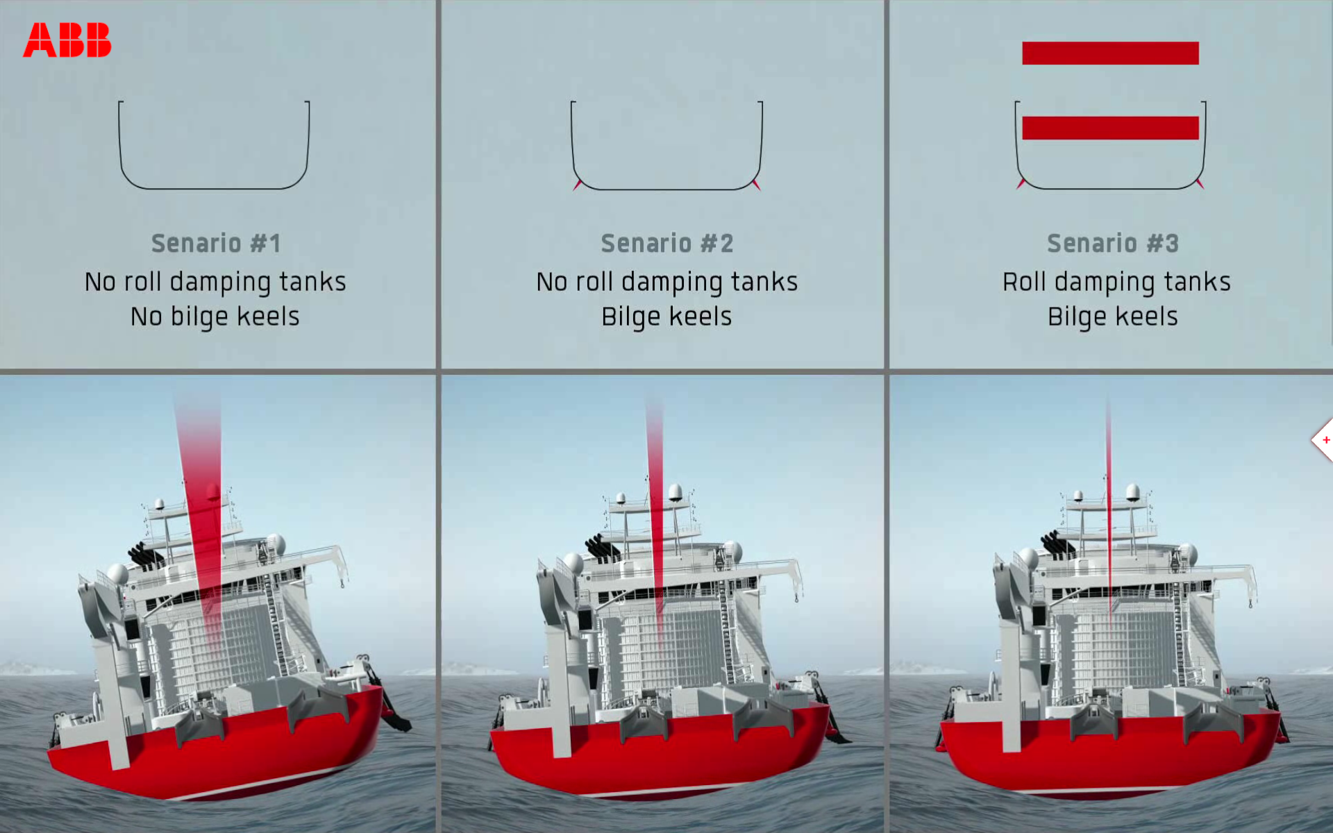 Animation showing the different alternatives of roll reduction