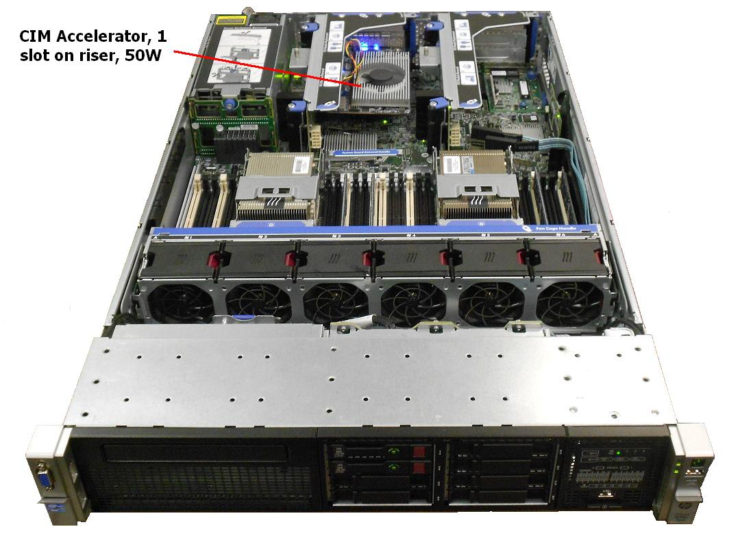 HP DL380p 2U server with CIM accelerator installed. Up to six (6) accelerators can be installed in a 2U server with DPDK interface.