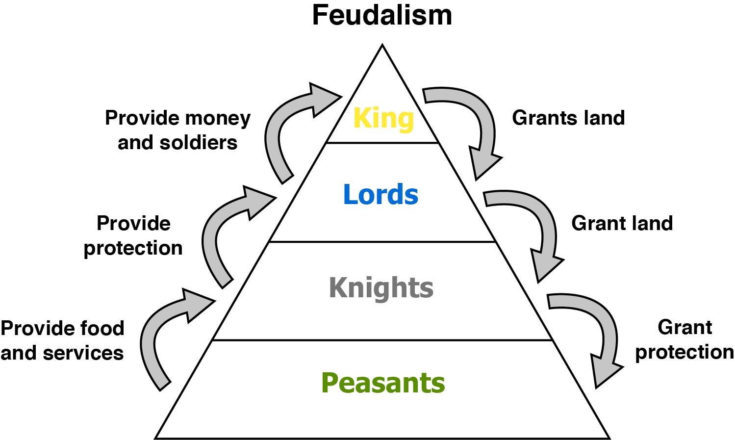 feudalism.jpg