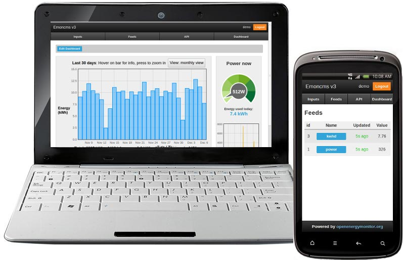 Energy monitoring software Emoncms. Photo courtesy openenergymonitor.org