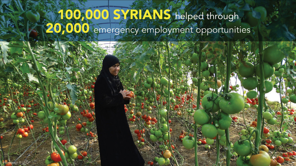Syria-Pledging-Conference_Key-Figures_Kuwait-III_14.jpg