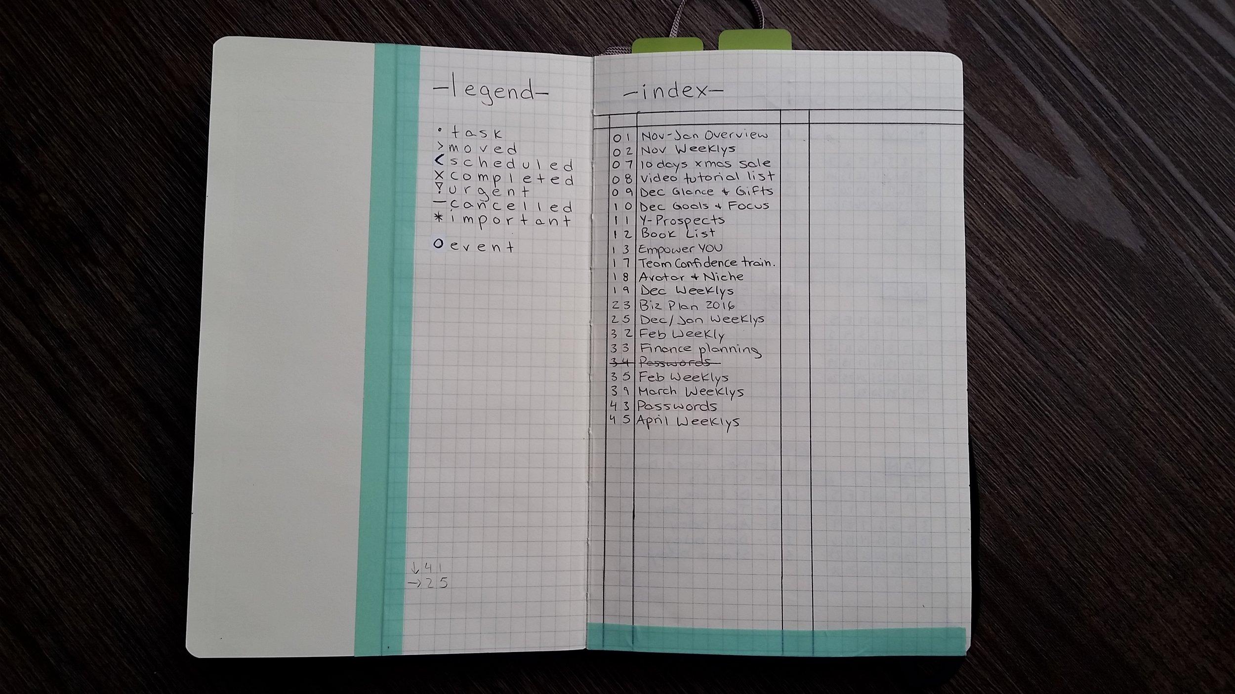 bullet-journal-index.jpg