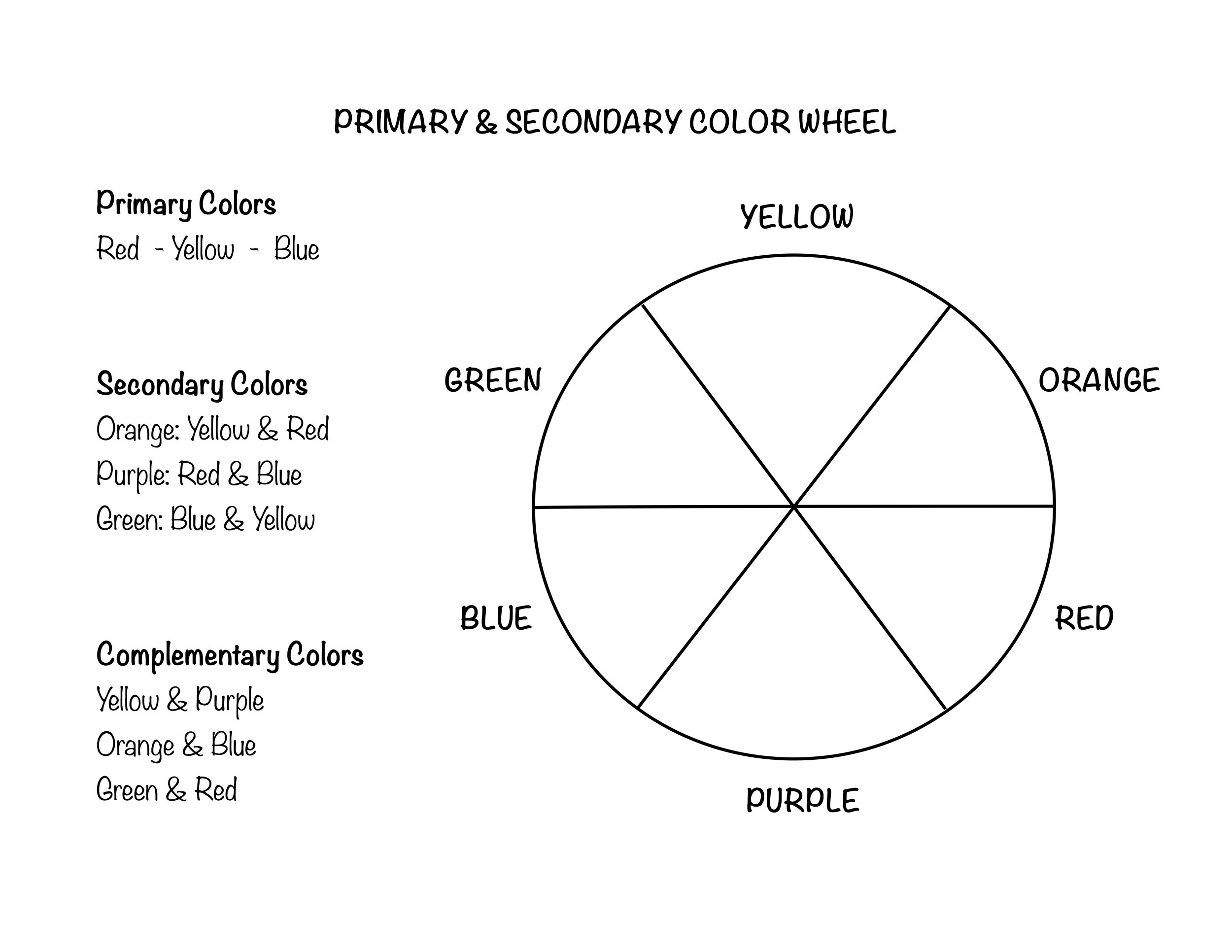 PRIMARY & SECONDARY COLOR WHEELS.jpg