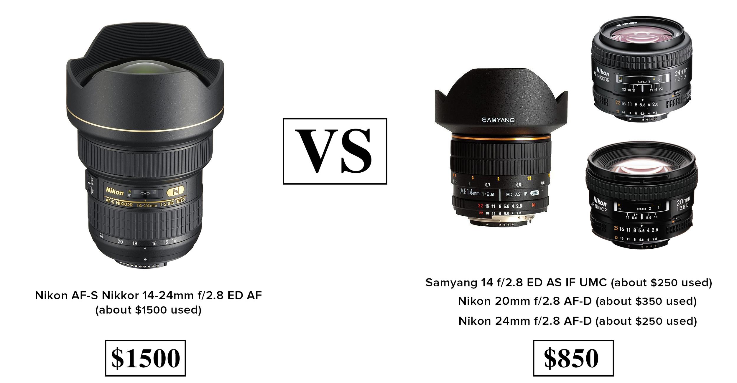 Nikon 14-24 f/2.8 vs 3 equivalent primes for less money. Nikon 24mm f/2.8, Nikon 20mm f/2.8, Samyang 14mm f/2.8.