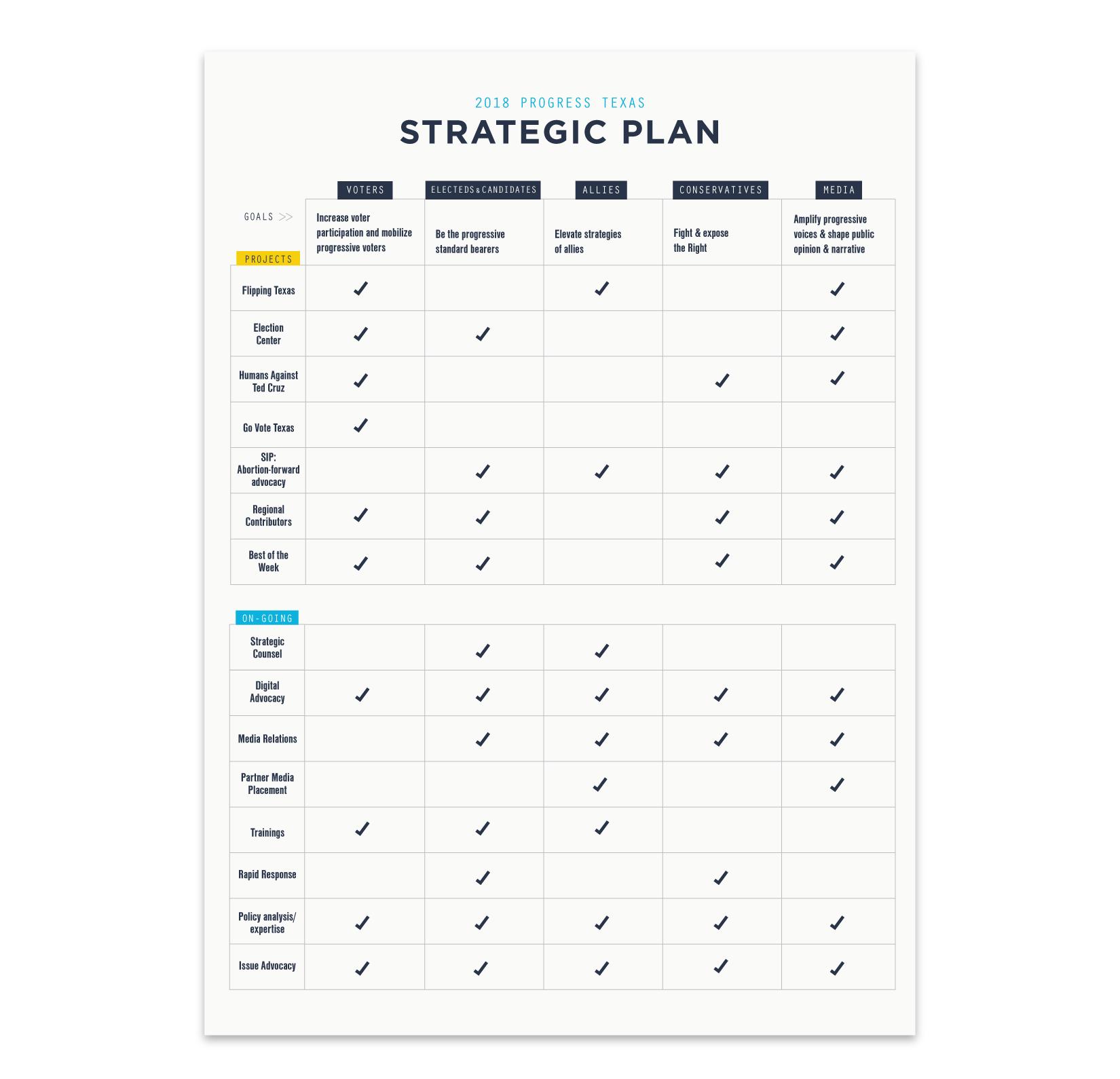 strategicplan.png