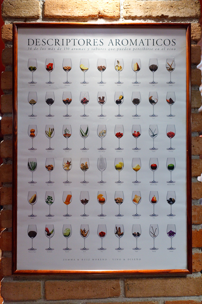 Aromatic descriptors of wine.jpg