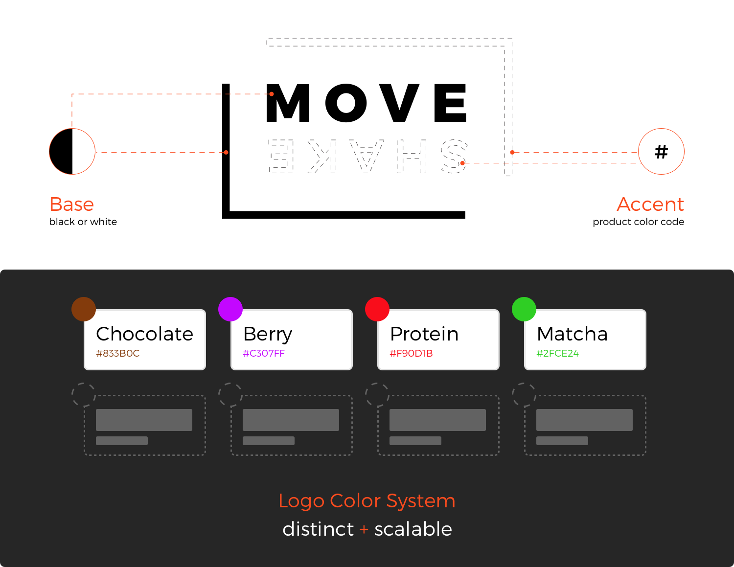 A color coding system was built around the logo; allowing each product to have its own distinct mark.