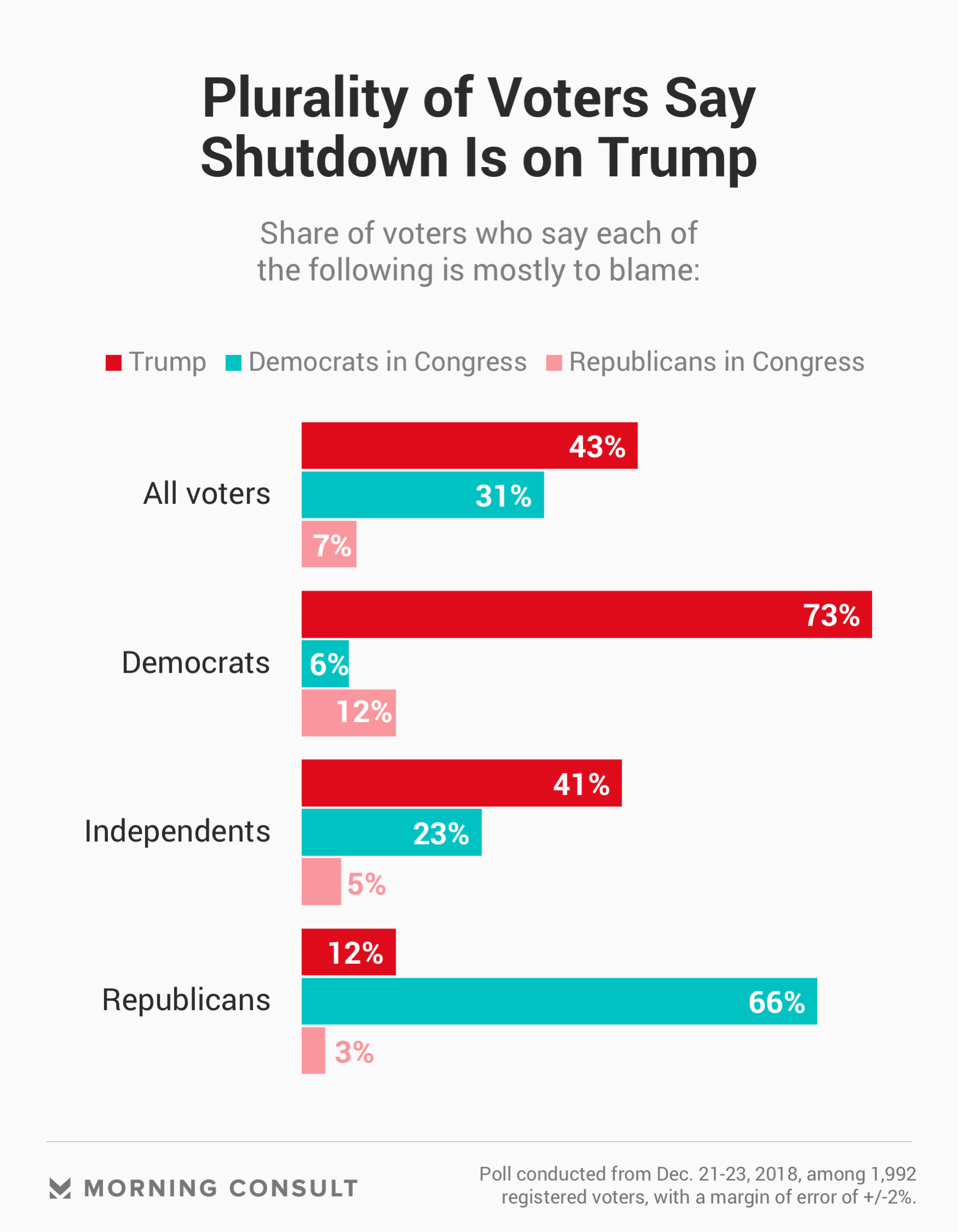 181226_shutdown-blame_sidebar.png