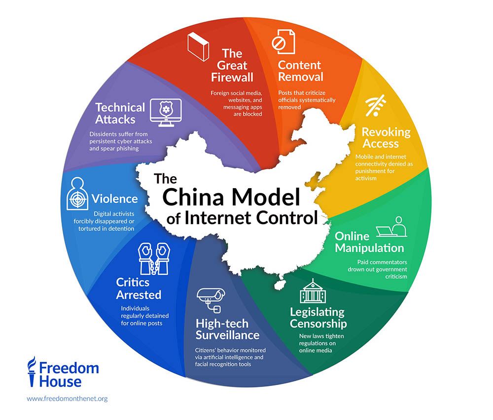 Resized_Graphic_China_Model_1000px_0.jpg