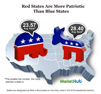 2018-patriotic-states-blue-vs-red-v1-image-400x371.png
