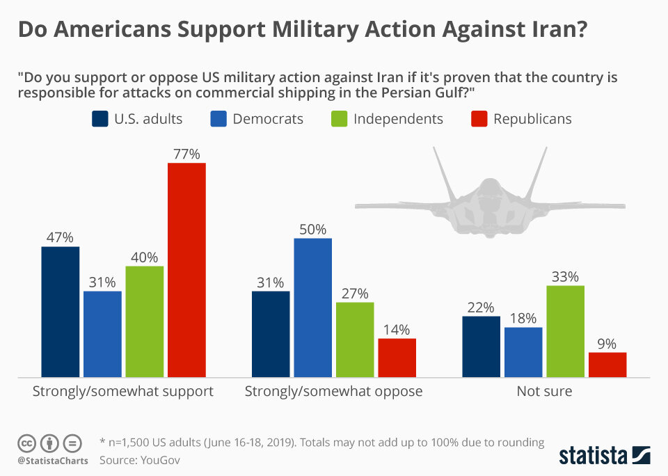 chartoftheday_18465_share_of_americans_who_support_or_oppose_military_action_against_iran_n.jpg