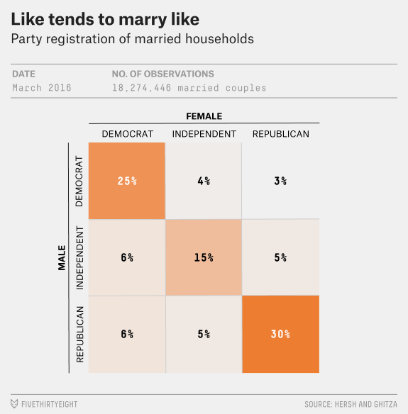 hersh-marriage-1.png