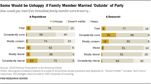 PP-2014-06-12-polarization-3-06.png