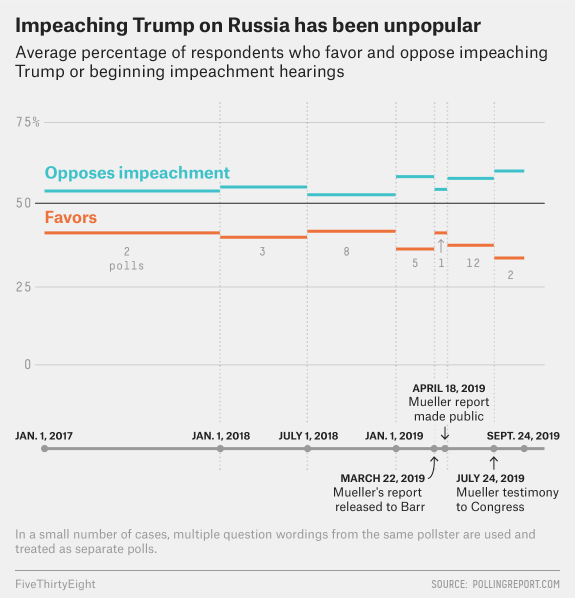 silver-impeach-0924-1.png