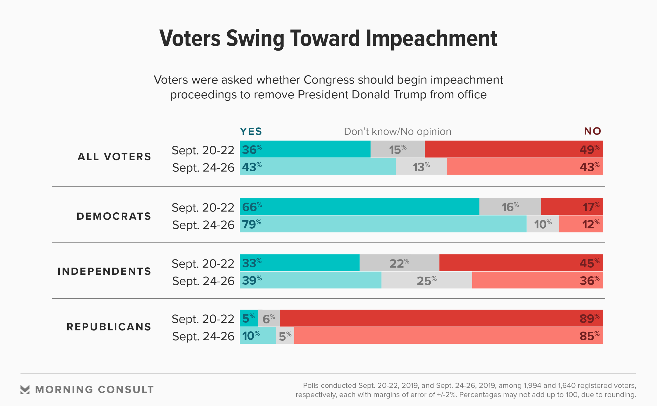 190926_impeachment_fullwidth.png