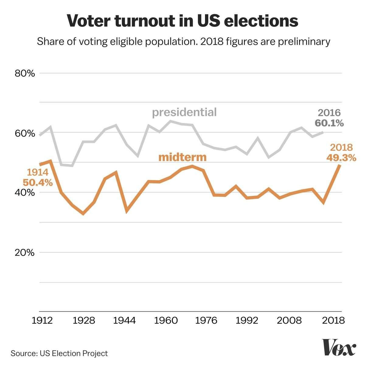 voter_turnout.jpg