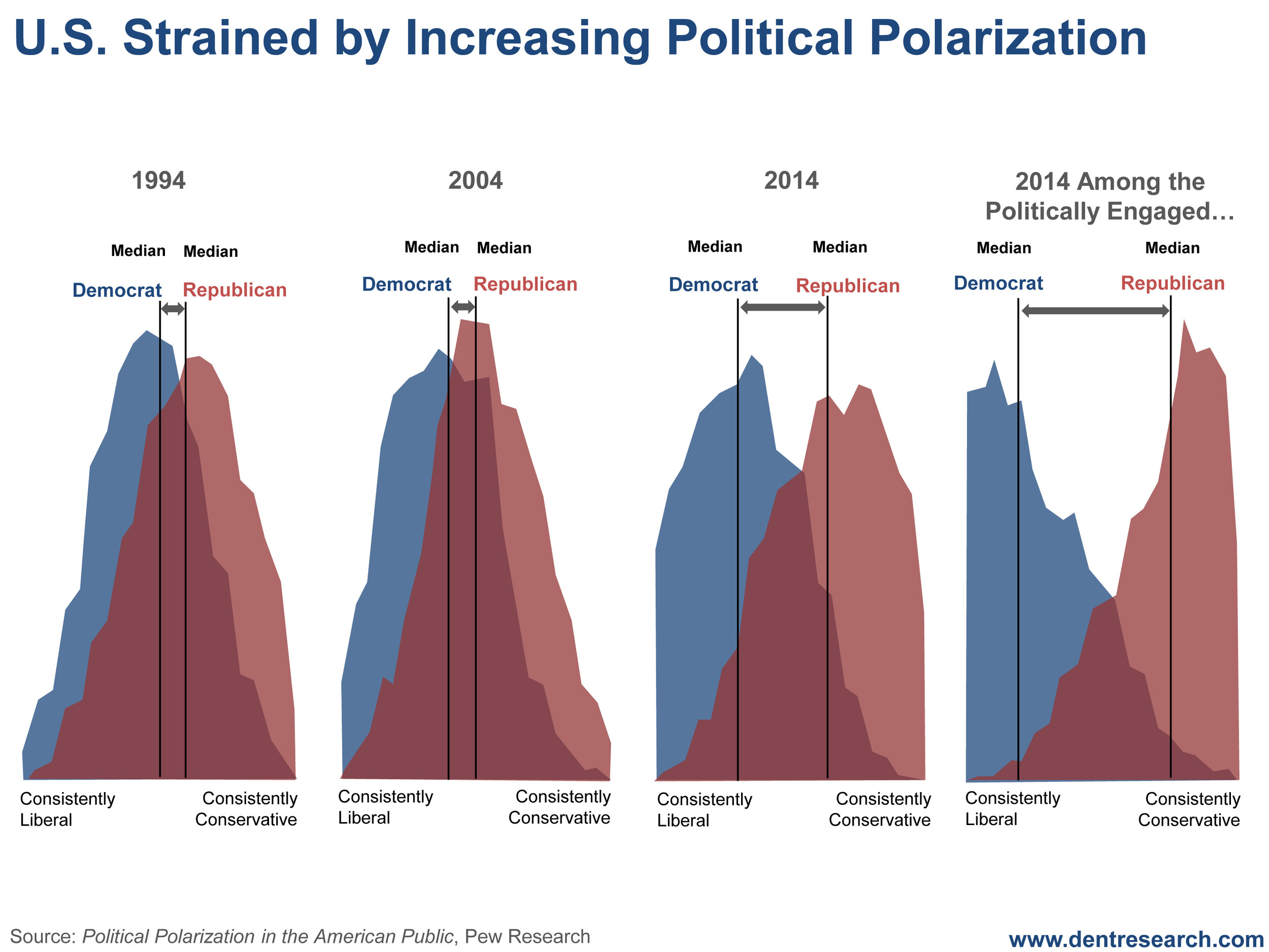 U.S.-Strained-by-Increasing-Political-Polarization.jpg