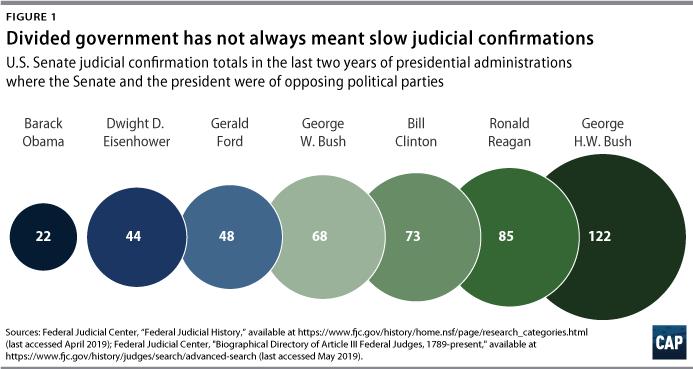 JudicialReform-fig1-693.png