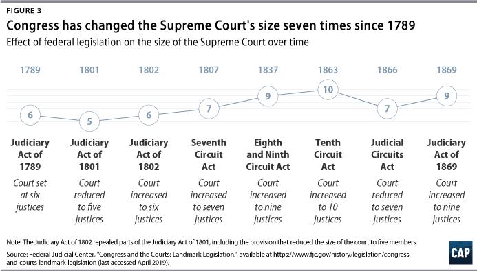 JudicialReform-fig3-693.png