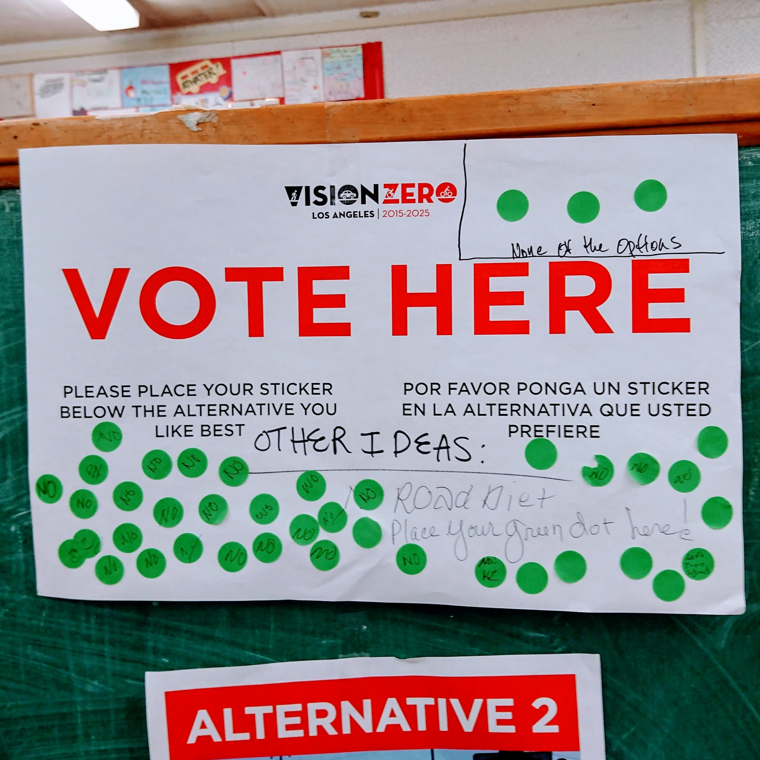 """Voting board at the Fletcher Drive/Vision Zero July 19th meeting. Most attendees voted """"no"""" on the road diet proposals and/or voted for other ideas."""