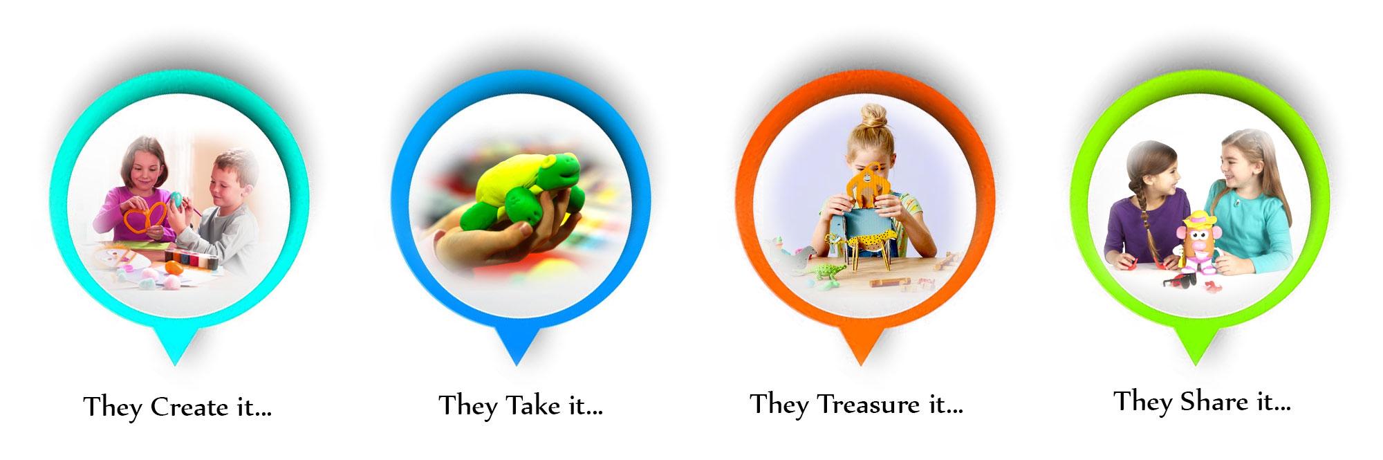 create,-make-,-take-,-share.jpg