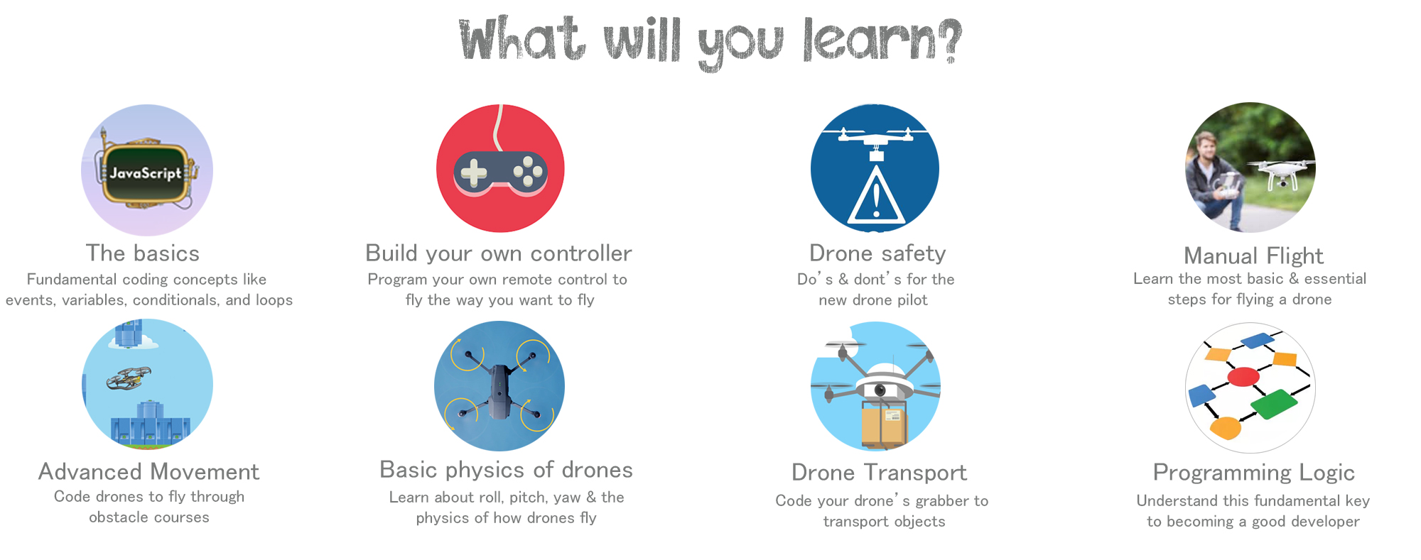 drone-coding---what-will-you-learn.jpg