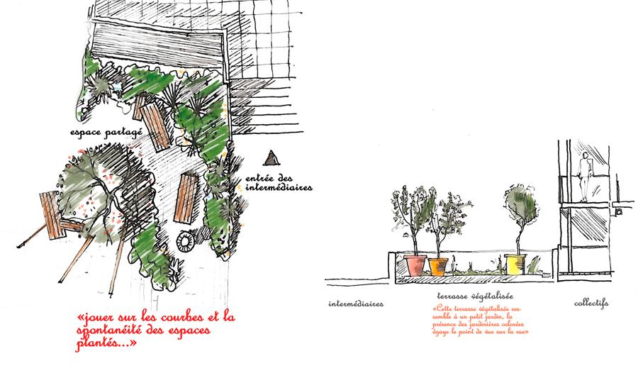 Coeur d'îlot ZAC Provins | Ecouflant -
