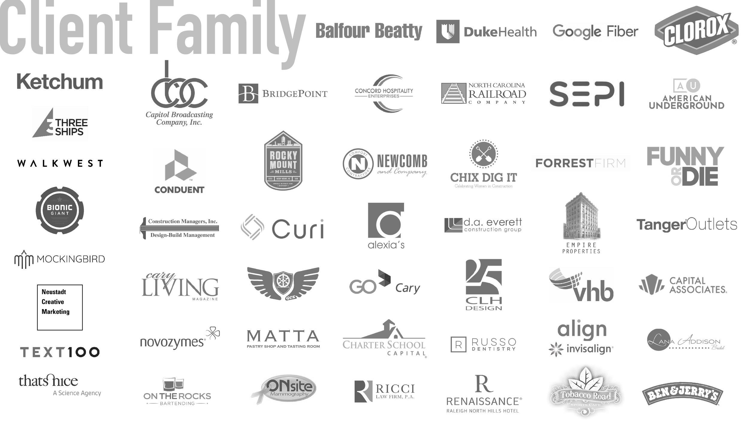 RBP Client Family
