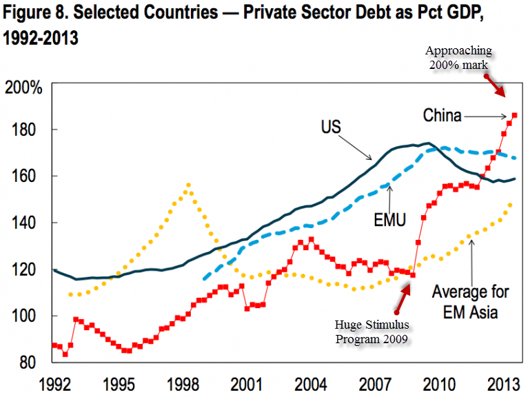 052013 asian gdp chart.png