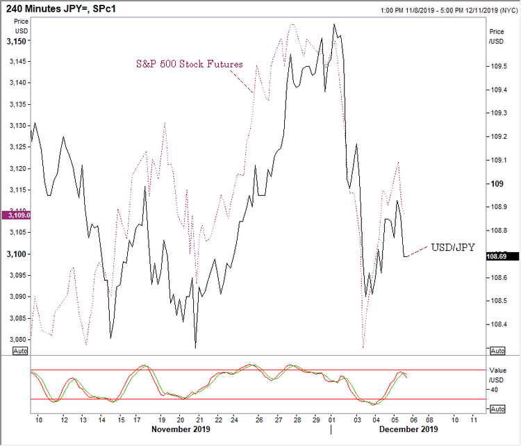 120519 jpy and spz.png