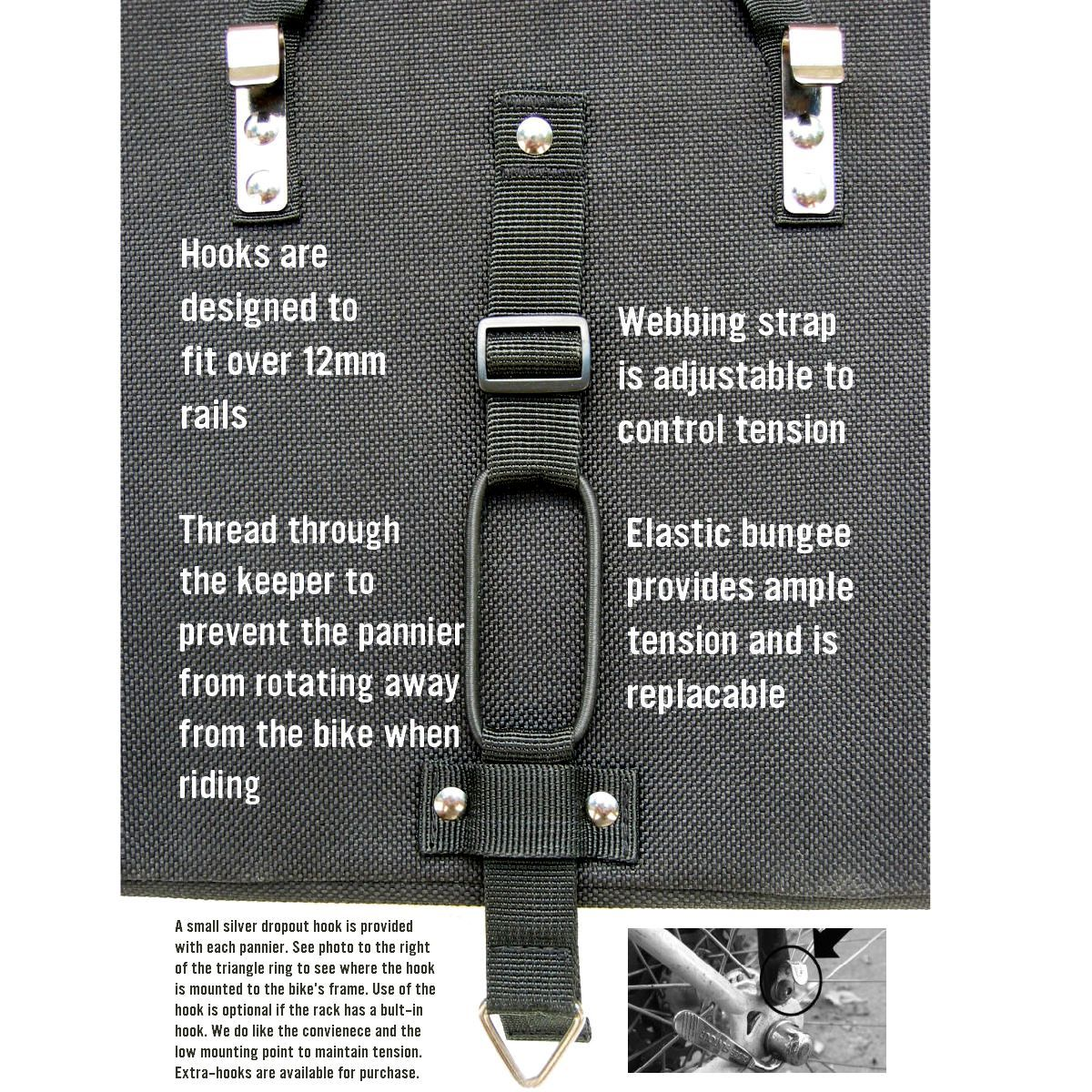 Banjo Bros Pannier Attachment.jpg