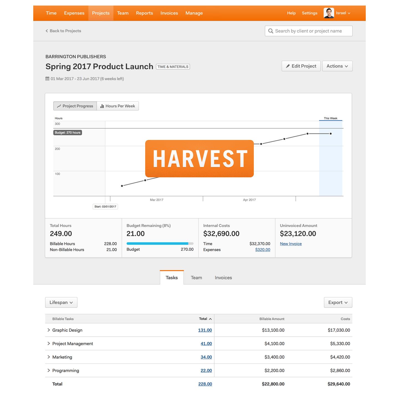 Harvest Ad.jpg