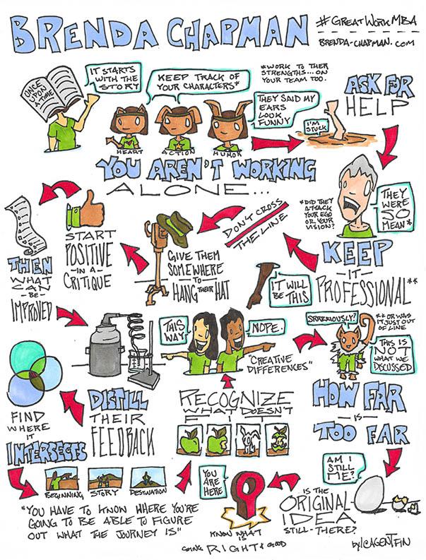 "Brenda Chapman -  @brenda_chapman - Storyteller & Animation Director ""How to Stay True"""