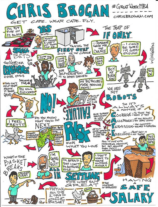 "Chris Brogan -  @ chrisbrogan  - Advisor & Business Strategist, Publisher of Owner Magazine ""How to Trust Yourself"""