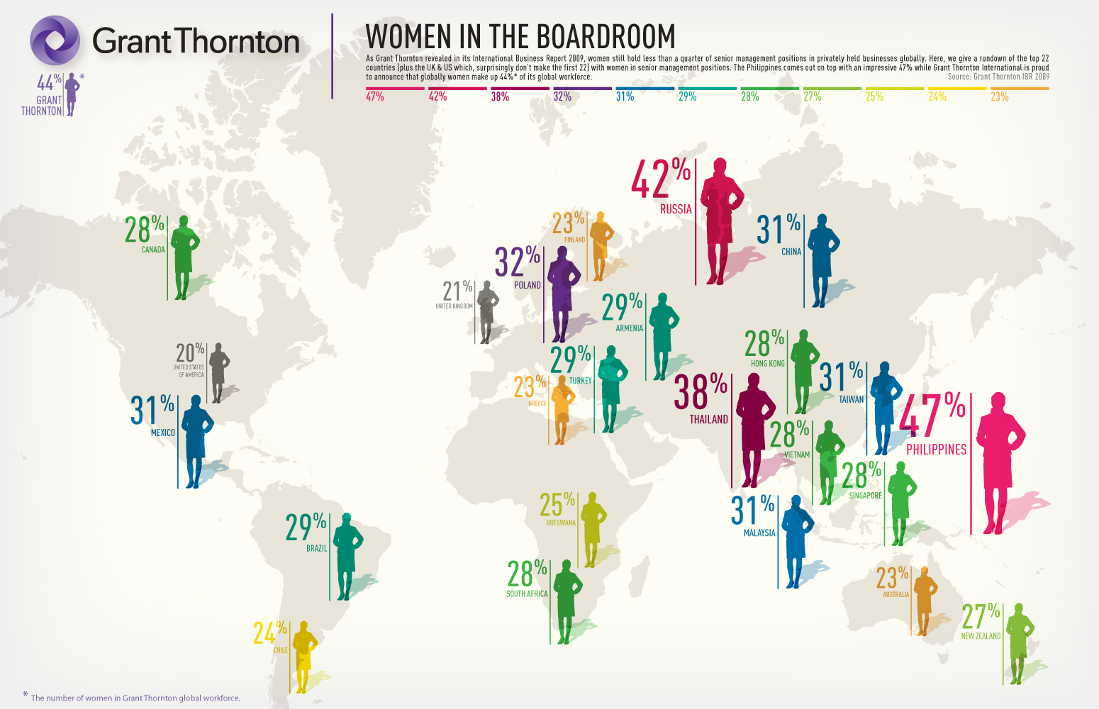 Women in the boardroom - Grant Thornton (Source:  Grant Thornton )