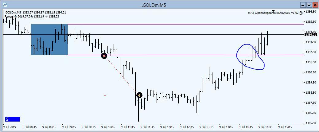 ORB EA Beispiel Gold.JPG