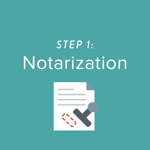 Step 1: Notarization