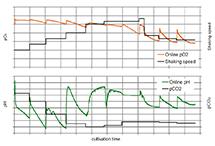 web_graph_Roche_CHO.jpg