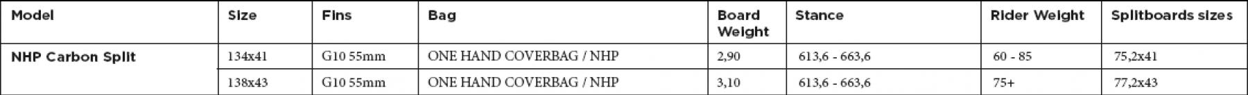 nobile_kiteboarding_nhp-carbon-split_1.png