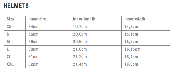 ION Helmet Size Chart