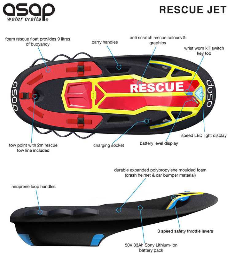 Portable Electric ASAP Water Craft Rescue Jet