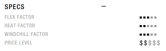 Specs - ION Strike Element 4 3 Back Zip Double Lined Wetsuit