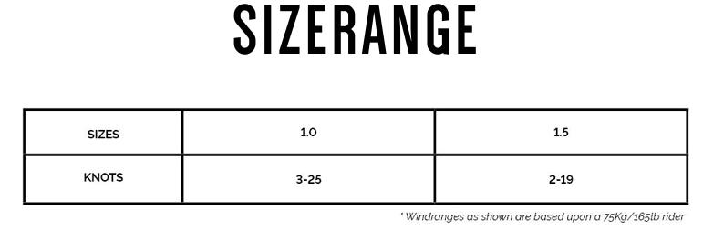 Peter Lynn UNIQ Play Size Range (75kg Rider)